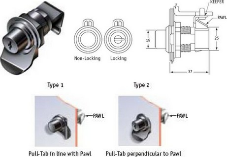 Push Button Latches