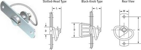 Variable Twist Latches