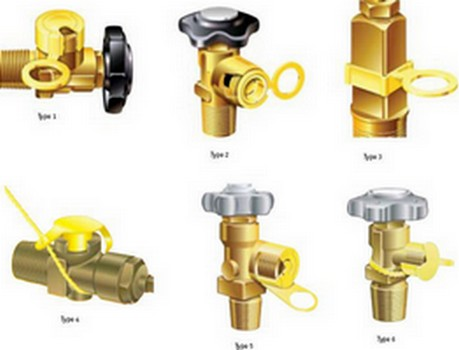 Gas Cylinder Valve Protectors